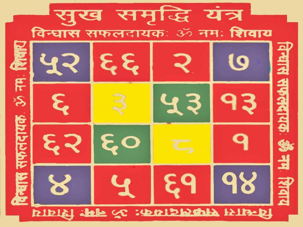 Item 26, Sukh Samriddhi Talisman